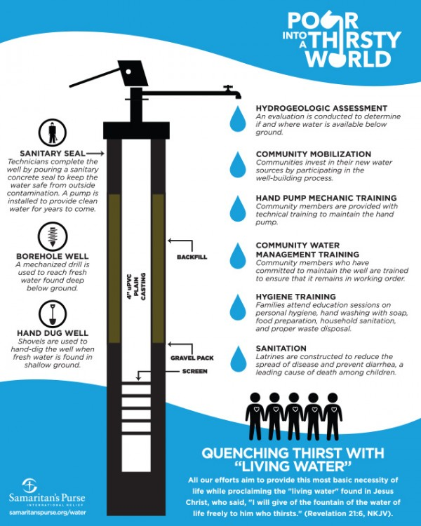 pour_into_world_infographic_final